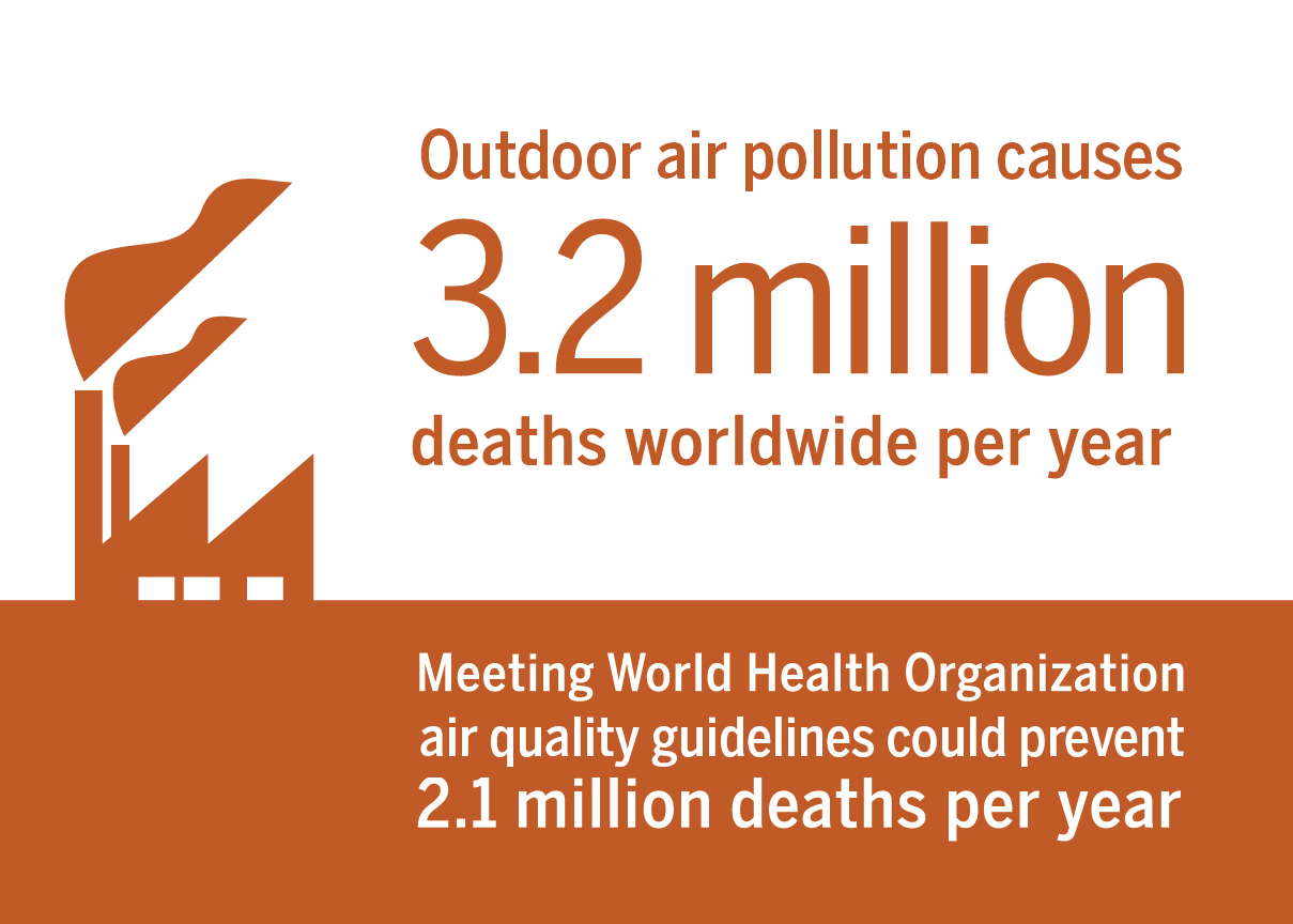 Information-on-air-pollution
