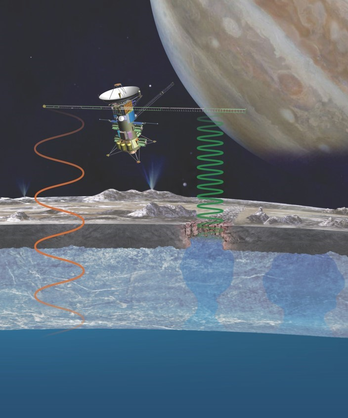 REASON ice-penetrating radar