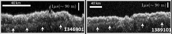 Mars ice radargrams