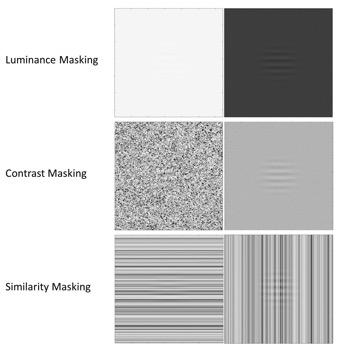 Masking_Properties