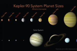 kepler90-vs-solarsystem_0