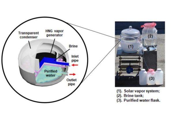 hierarchically-nanostructured-gel-vapor-generator